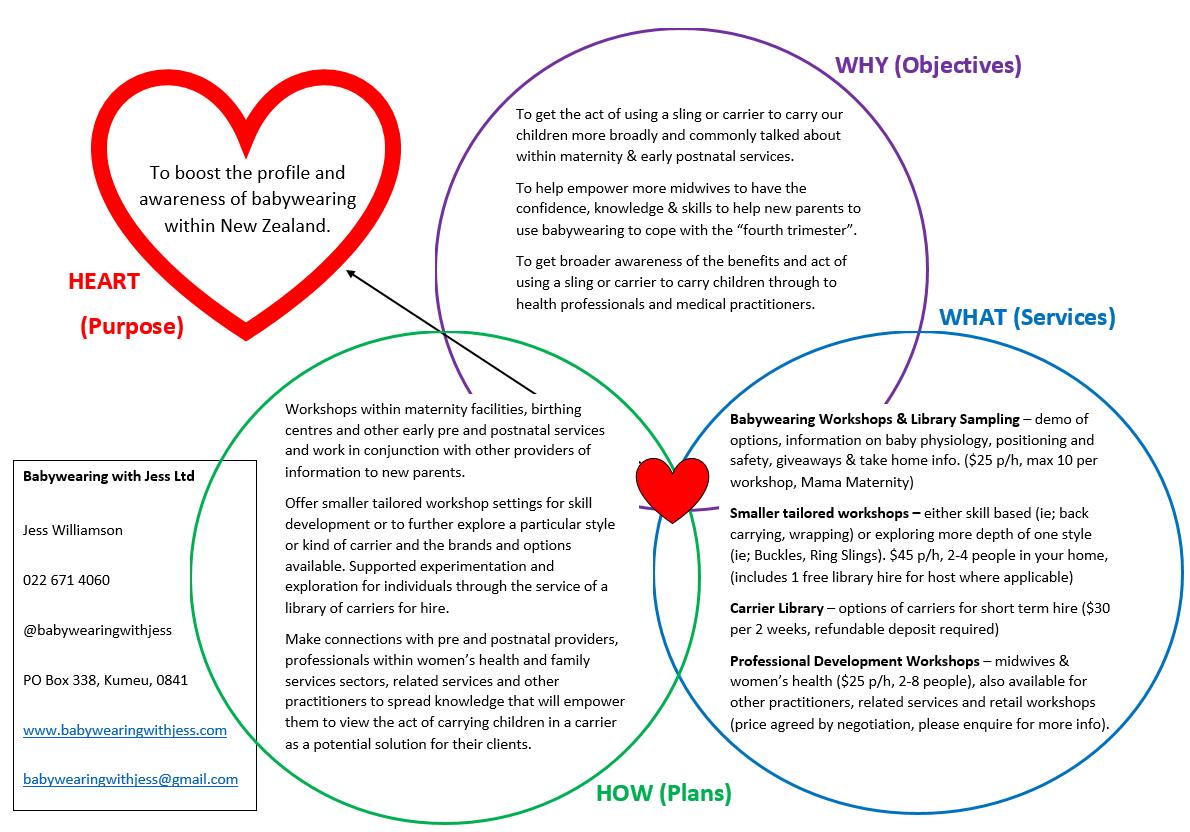 bwj-heart-model