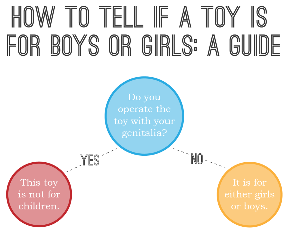 holiday-shopping-guide-toys