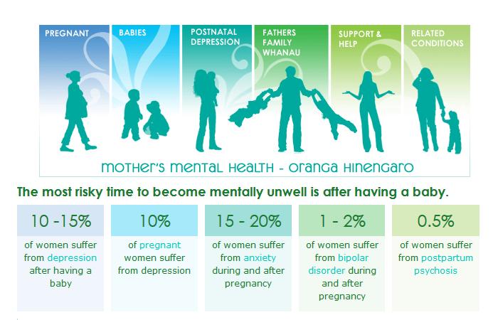perinatal-mental-health