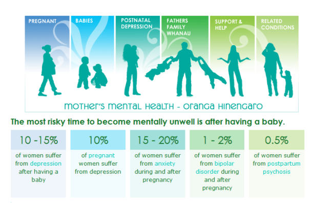 perinatal-mental-health