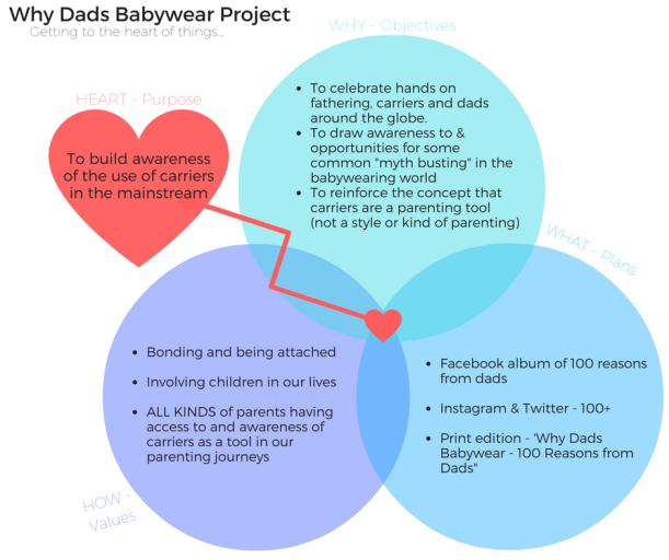 WDB Heart model(3).png